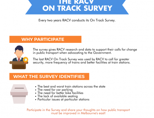 The RACV On Track Survey